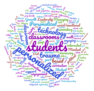Topics of Interest Word CLoud